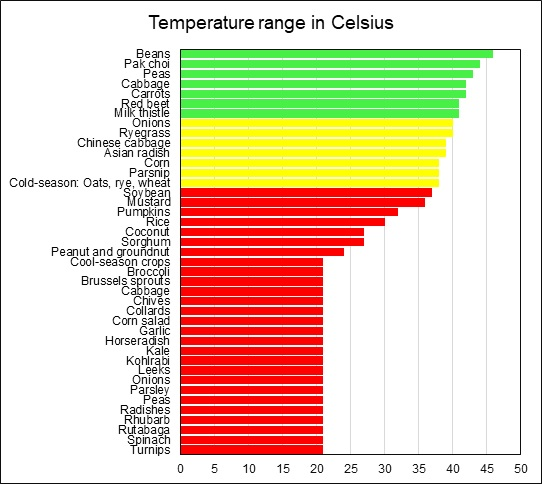 Temperature_range_2018